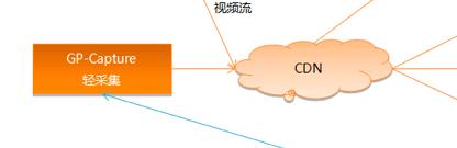 图 2.2