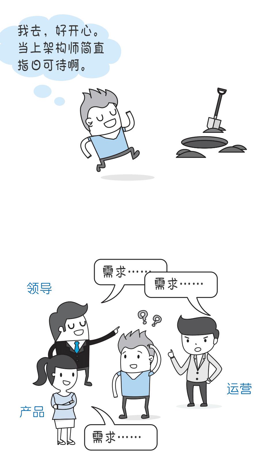 qiniu_07_08